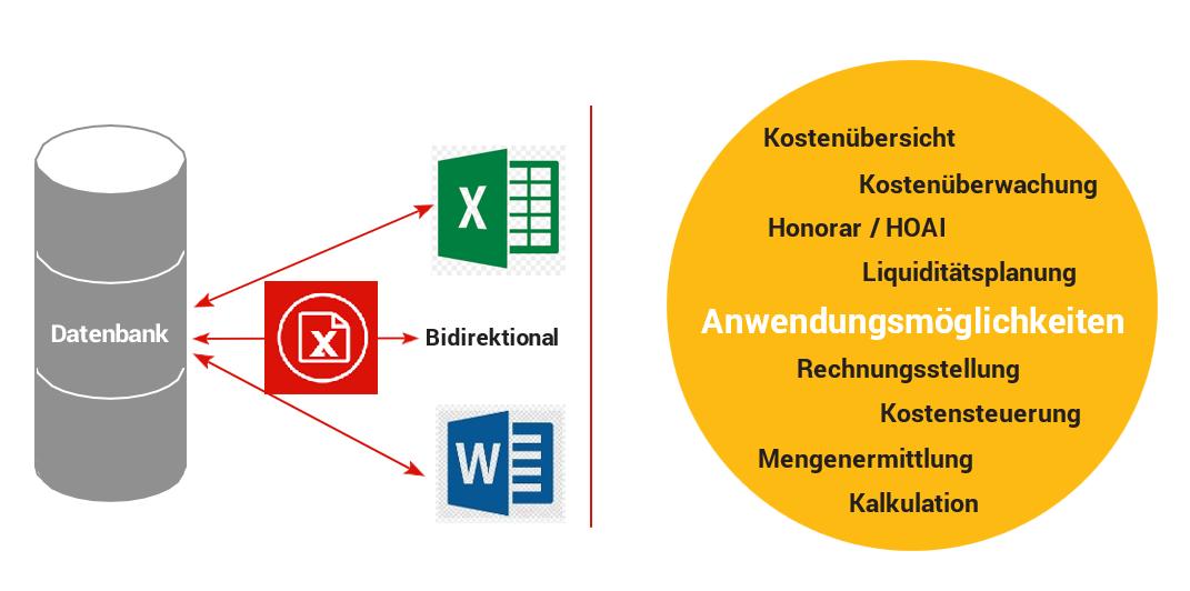Excel Inside Skizze
